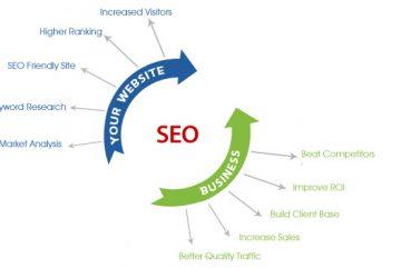 Seo-Services (2)